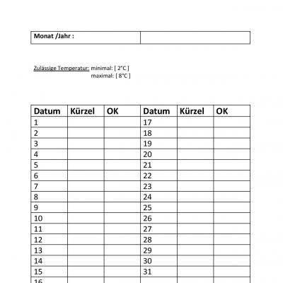 Kühlschrank Temperaturliste