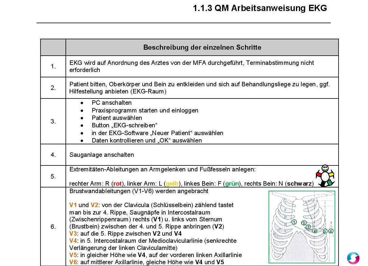 EKG anlegen und schreiben - Arbeitsanweisung - Qualitätsmanagement ...