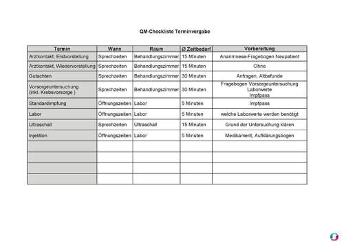 Qualitätsmanagement in der Arztpraxis - Teramed