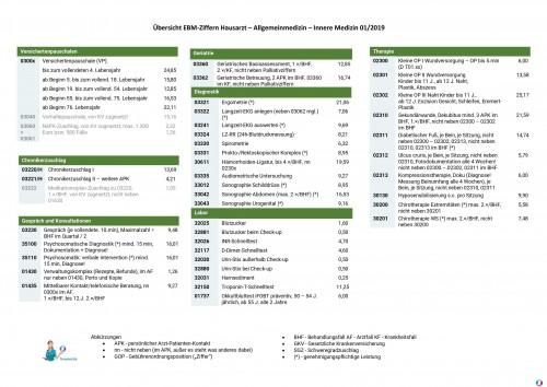 ebm spicker 2020